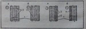каркасные дома строительство своими руками